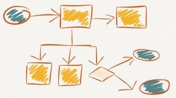 Diagrama de flujo Organiza información tu empresa