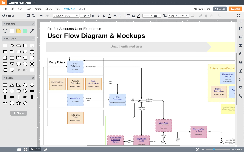 Diagrama de flujo online.