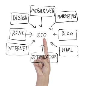 Lo que debes saber de search engines results page