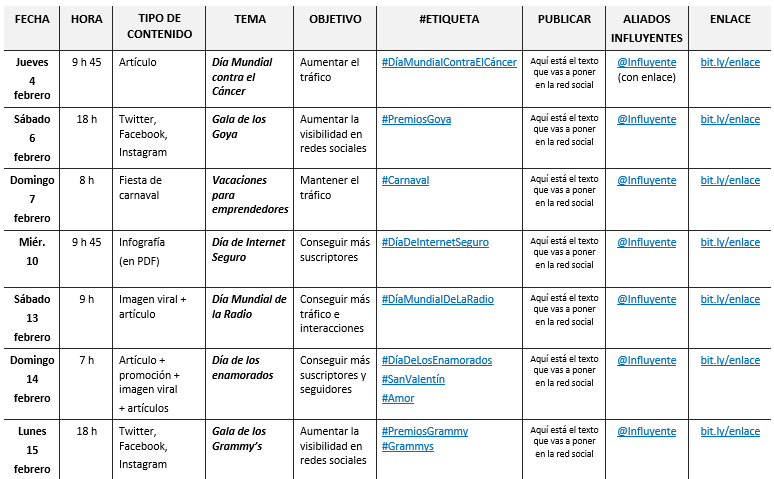 7 Pasos para el plan de marketing de contenidos (6/10)