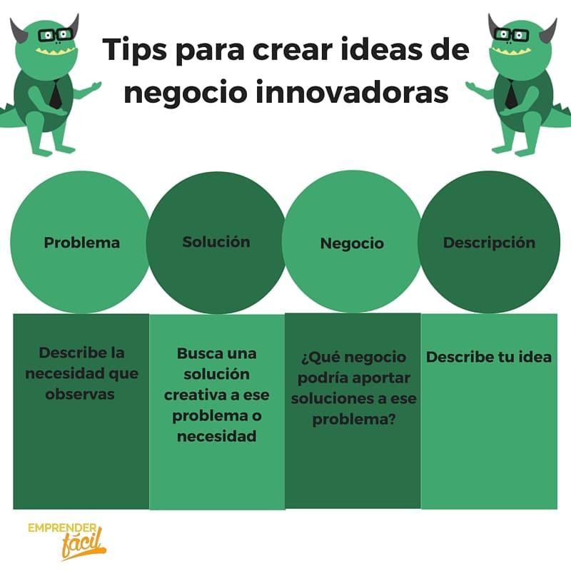 20 ideas de negocio innovadoras, insólitas e ingeniosas