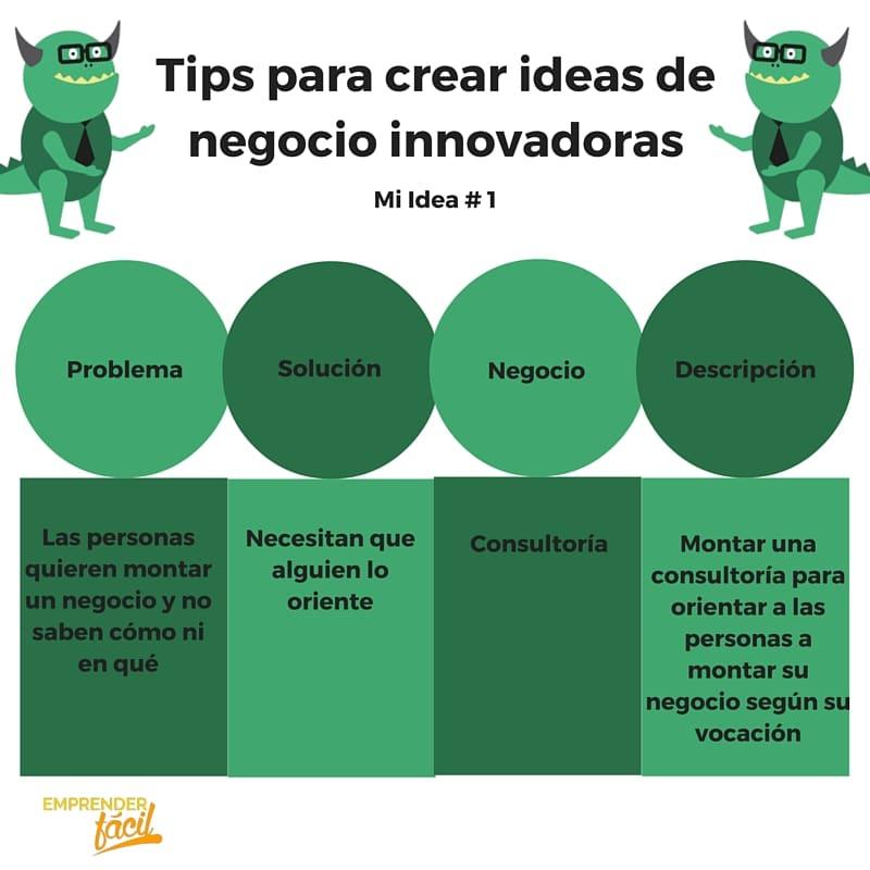 tips para crear negocios innovadores