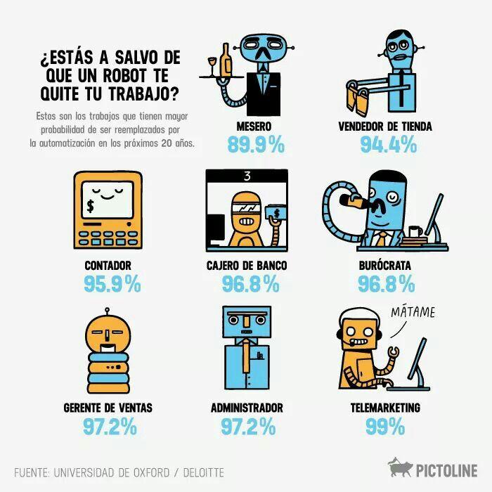Hacerse autónomo o freelance - ¿Cómo? y ¿Por qué?