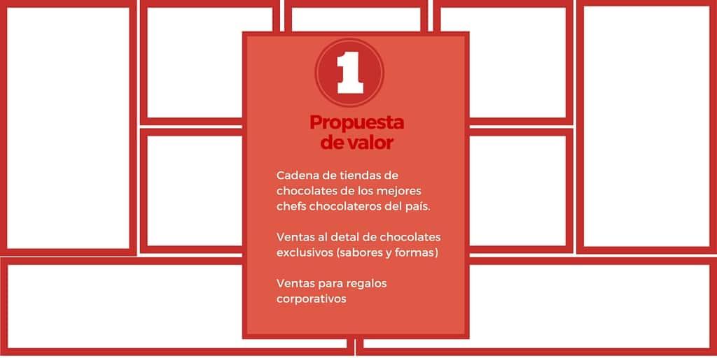 Plan de negocio de una chocolatería (+ Tipos de chocolate