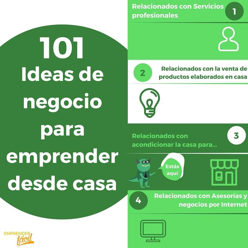 101 Ideas de negocios rentables desde casa (3 de 4)