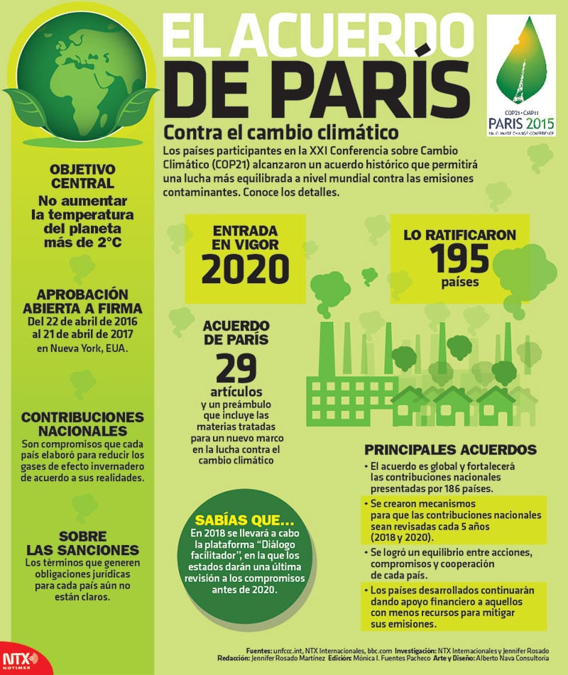 Producción de alimentos y la crisis climática ¿Qué hacer?
