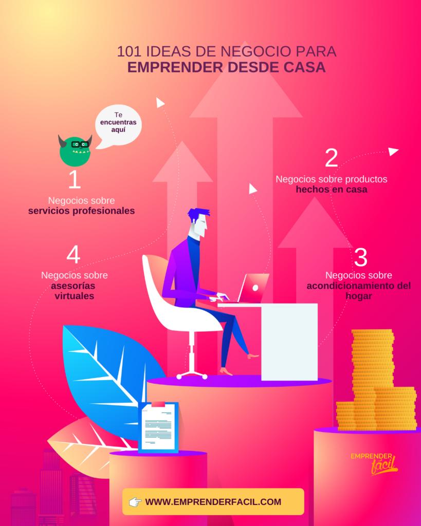 101 Ideas de negocio en casa (1 de 4) 0