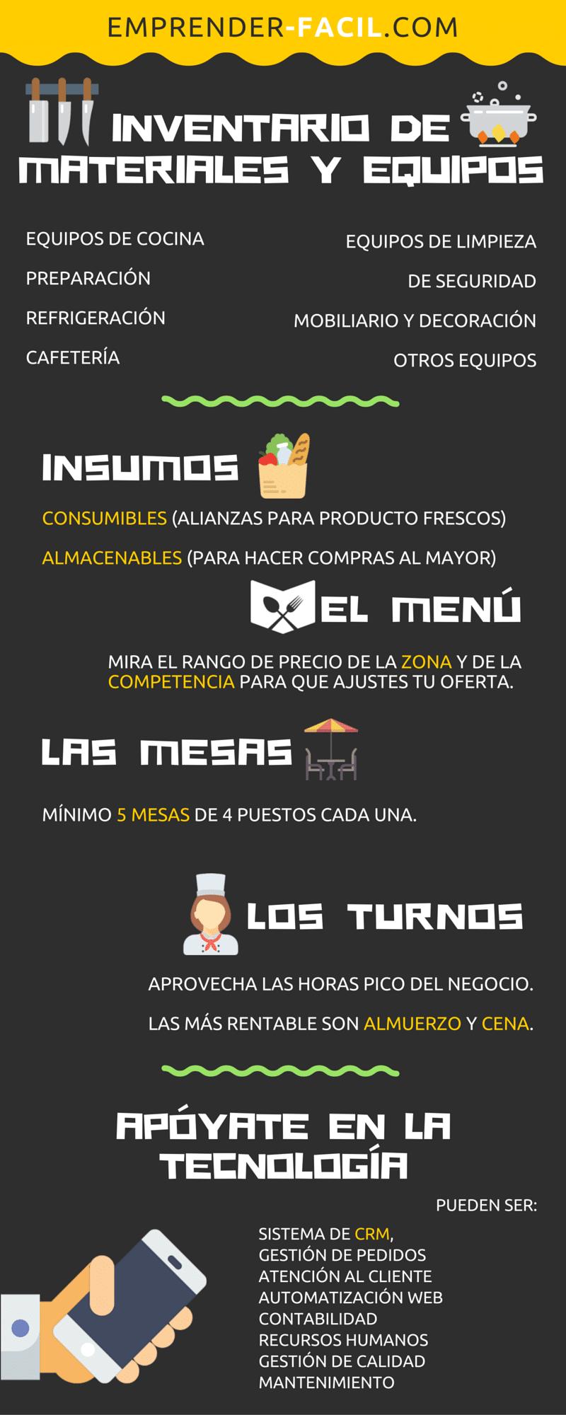 5 Ingredientes del plan de negocio de un restaurante