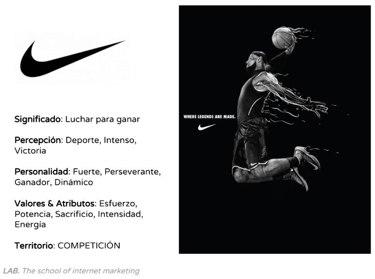 Plan de marketing fácil para una tienda de ropa