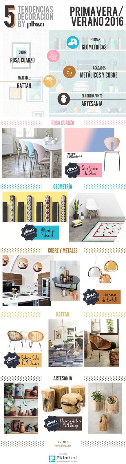 Tiendas de decoración como idea de negocio #GuíaFácil