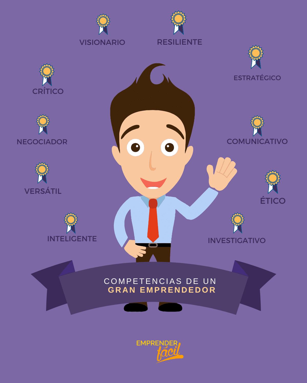 ¿Cuáles son las Competencias de un Emprendedor? Te digo 10 0