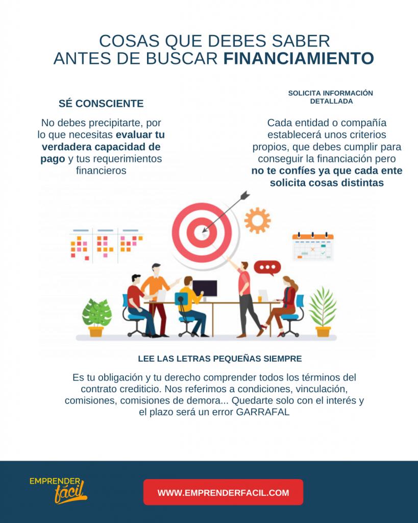 Entidades que apoyan el emprendimiento en Colombia 0